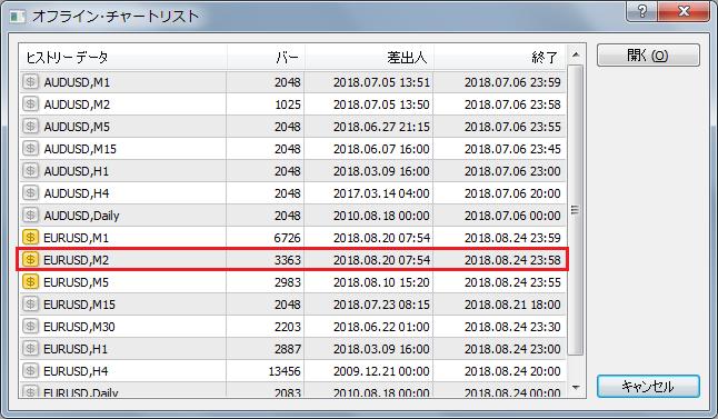 MT4(「Period_Converter_Opt」設定手面③)