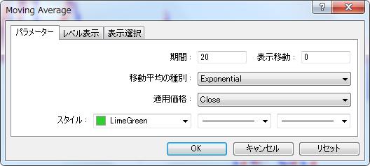 MT4(移動平均線パラメーター設定画面)