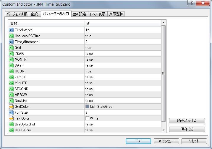 MT4(「JPN_Time_SubZero」パラメーター設定)